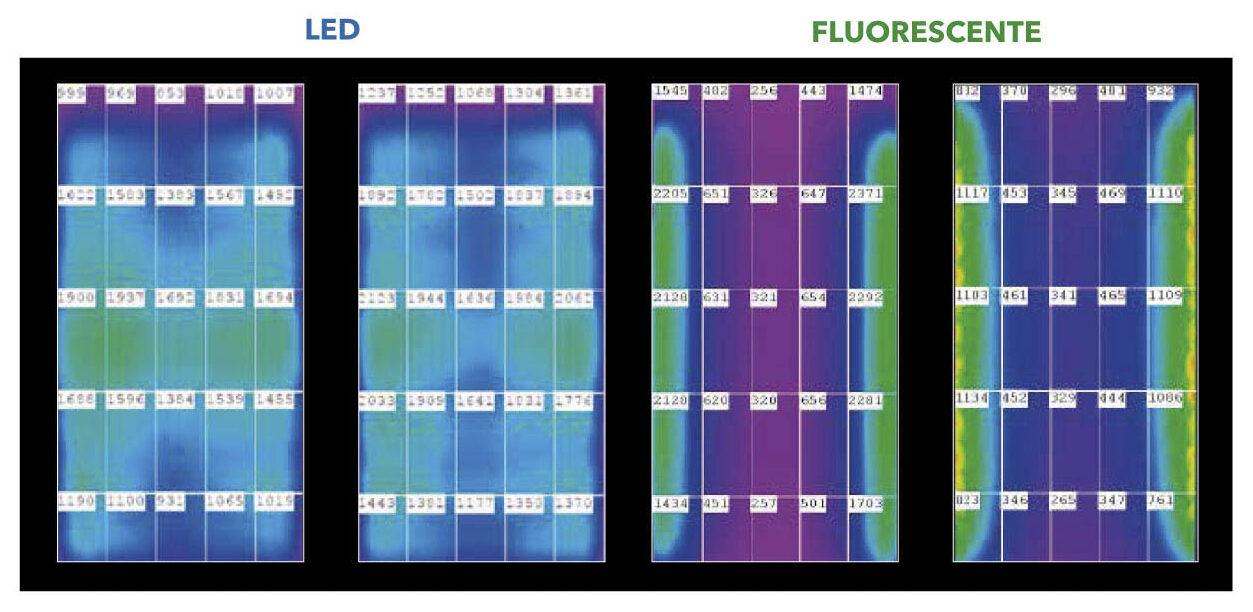 Deslumbra a tus clientes con los Tubos LED Reach In de Illuminer